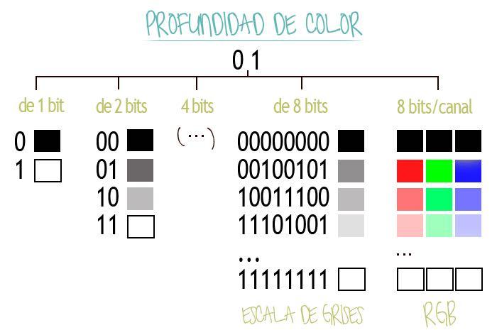 [Image: 8bits-profundidad-color.jpg]